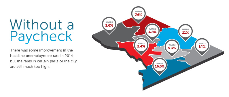 Unemployment By Ward 2014 Infographic